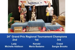 South-Central-Regional-2019-May-10-12-Belton-TX-Grand-Prix-Performance-Grand-Prix-Regional-Tournament-Champions-1