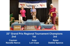 South-Central-Regional-2019-May-10-12-Belton-TX-Grand-Prix-Performance-Grand-Prix-Regional-Tournament-Champions-2