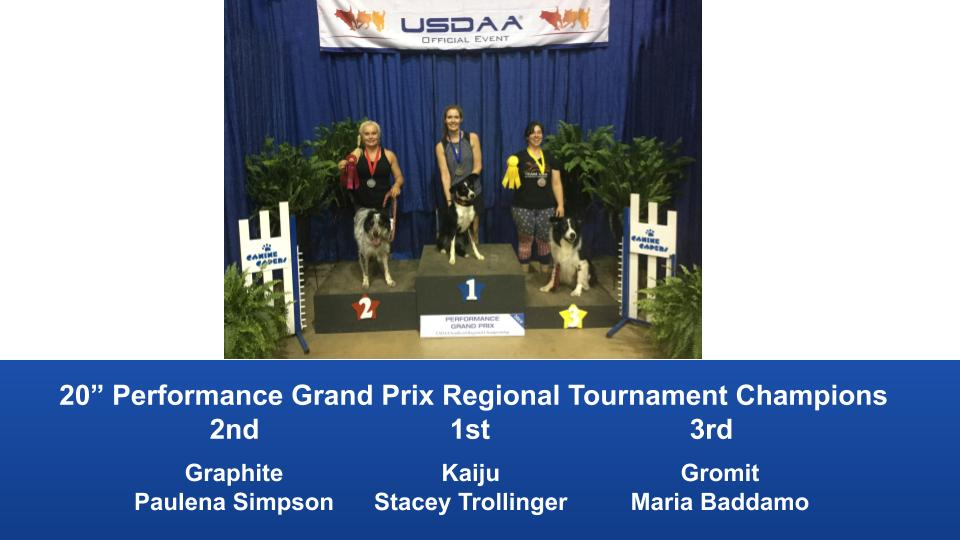 Southeast-Regional-2019-June-6-9-Perry-GA-Grand-Prix-Performance-Grand-Prix-Regional-Tournament-Champions-7