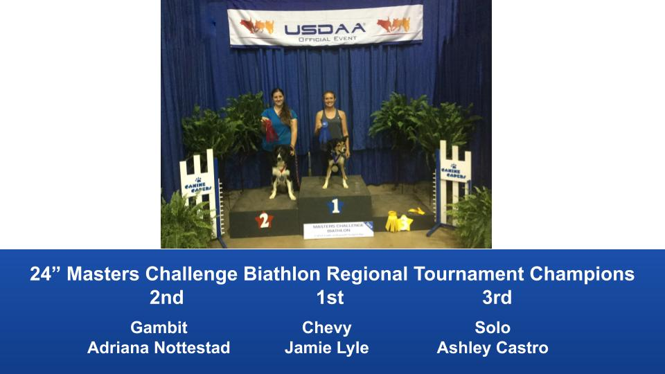 Southeast-Regional-2019-June-6-9-Perry-GA-MCBiathlon-and-Performance-MCBiathlon-Champions-1