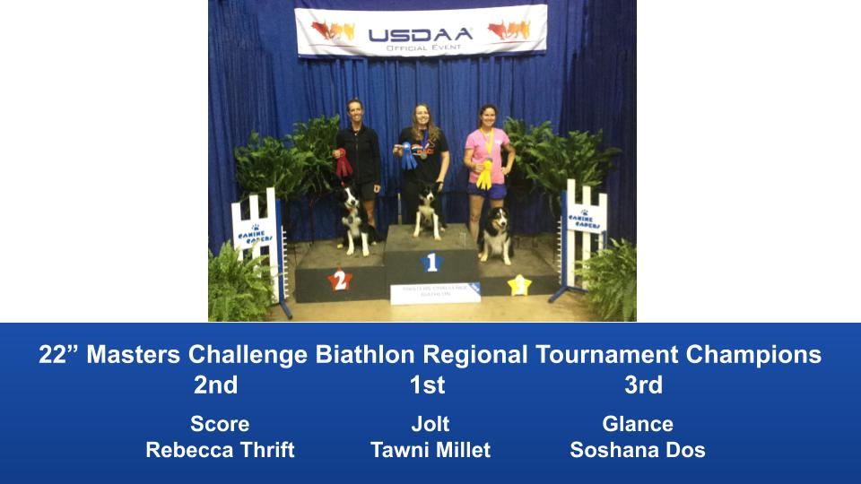 Southeast-Regional-2019-June-6-9-Perry-GA-MCBiathlon-and-Performance-MCBiathlon-Champions-2