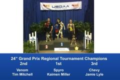 Southeast-Regional-2019-June-6-9-Perry-GA-Grand-Prix-Performance-Grand-Prix-Regional-Tournament-Champions-1