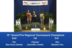 Southeast-Regional-2019-June-6-9-Perry-GA-Grand-Prix-Performance-Grand-Prix-Regional-Tournament-Champions-12