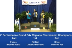 Southeast-Regional-2019-June-6-9-Perry-GA-Grand-Prix-Performance-Grand-Prix-Regional-Tournament-Champions-14