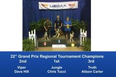 Southeast-Regional-2019-June-6-9-Perry-GA-Grand-Prix-Performance-Grand-Prix-Regional-Tournament-Champions-2