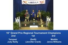 Southeast-Regional-2019-June-6-9-Perry-GA-Grand-Prix-Performance-Grand-Prix-Regional-Tournament-Champions-4