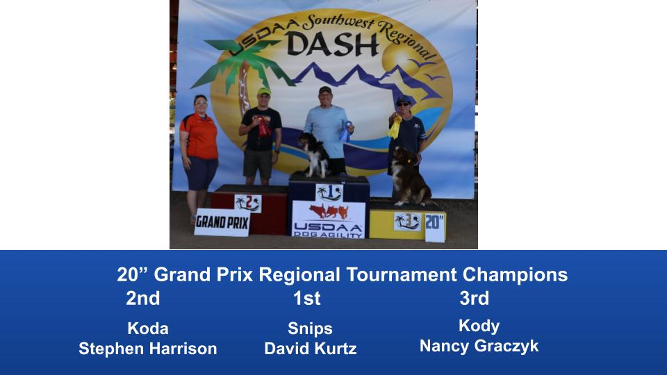 Southwest-Regional-2019-June-28-30-Norco-CA-Grand-Prix-Performance-Grand-Prix-Regional-Tournament-Champions-3
