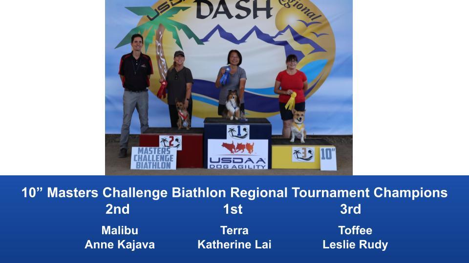 Southwest-Regional-2019-June-28-30-Norco-CA-MCBiathlon-and-Performance-MCBiathlon-Champions-5