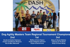 Southwest-Regional-2019-June-28-30-Norco-CA-DAM-Team-and-PVP-Champions-1