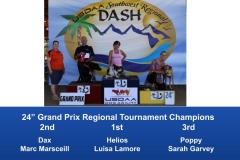 Southwest-Regional-2019-June-28-30-Norco-CA-Grand-Prix-Performance-Grand-Prix-Regional-Tournament-Champions-1