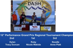 Southwest-Regional-2019-June-28-30-Norco-CA-Grand-Prix-Performance-Grand-Prix-Regional-Tournament-Champions-10