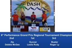 Southwest-Regional-2019-June-28-30-Norco-CA-Grand-Prix-Performance-Grand-Prix-Regional-Tournament-Champions-11