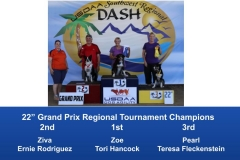 Southwest-Regional-2019-June-28-30-Norco-CA-Grand-Prix-Performance-Grand-Prix-Regional-Tournament-Champions-2