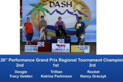 Southwest-Regional-2019-June-28-30-Norco-CA-Grand-Prix-Performance-Grand-Prix-Regional-Tournament-Champions-7