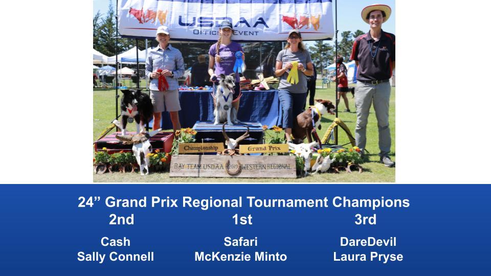Western-Regional-2019-Aug-31-Sept-2-Grand-Prix-Performance-Grand-Prix-Regional-Tournament-Champions-1
