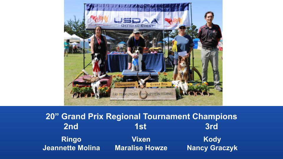 Western-Regional-2019-Aug-31-Sept-2-Grand-Prix-Performance-Grand-Prix-Regional-Tournament-Champions-3