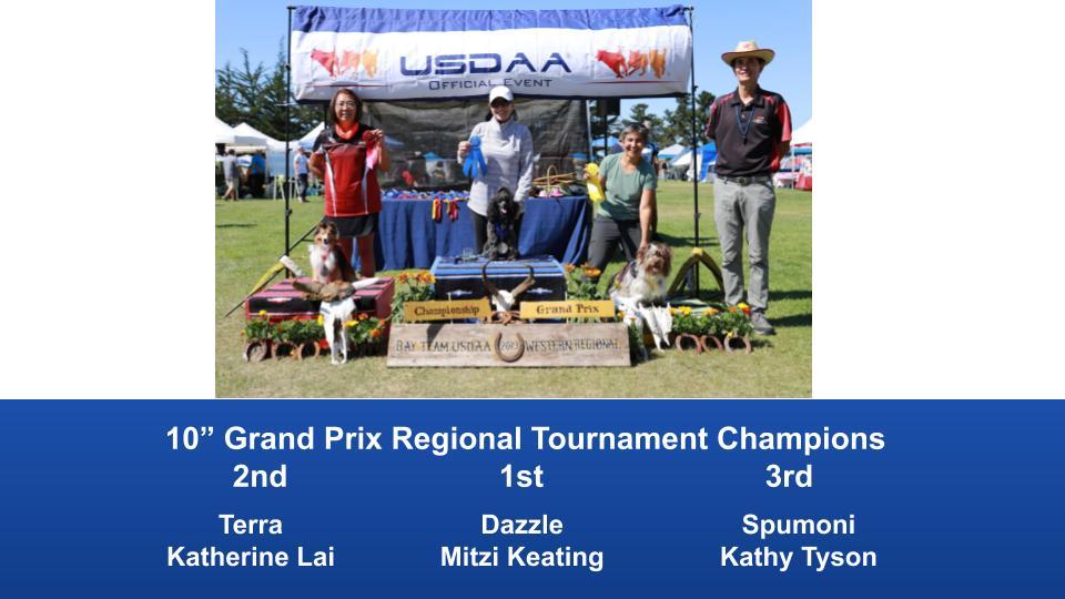 Western-Regional-2019-Aug-31-Sept-2-Grand-Prix-Performance-Grand-Prix-Regional-Tournament-Champions-6