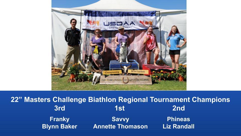 Western-Regional-2019-Aug-31-Sept-2-MCBiathlon-and-Performance-MCBiathlon-Champions-2