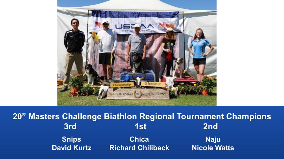 Western-Regional-2019-Aug-31-Sept-2-MCBiathlon-and-Performance-MCBiathlon-Champions-3