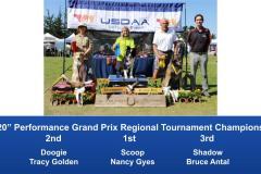 Western-Regional-2019-Aug-31-Sept-2-Grand-Prix-Performance-Grand-Prix-Regional-Tournament-Champions-7