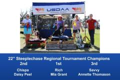 Western-Regional-2019-Aug-31-Sept-2-Steeplechase-Performance-Speed-Jumping-Tournament-Champions-2