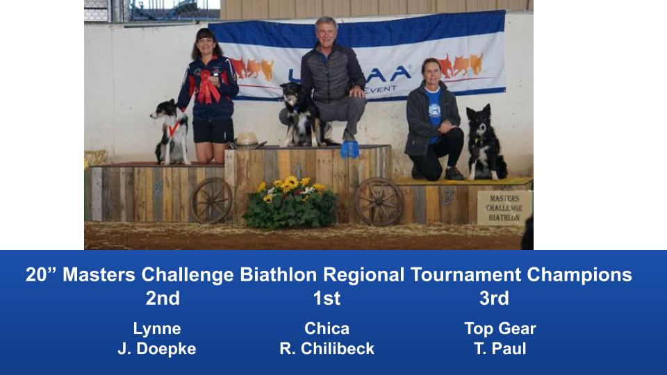 The Wild West Regional 2019 March 8-10 Queen Creek, Arizona MCBiathlon and Performance MCBiathlon Champions (3)