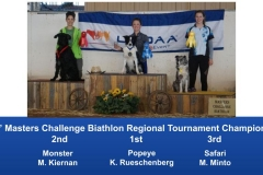 The Wild West Regional 2019 March 8-10 Queen Creek, Arizona MCBiathlon and Performance MCBiathlon Champions (1)