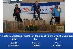 The Wild West Regional 2019 March 8-10 Queen Creek, Arizona MCBiathlon and Performance MCBiathlon Champions (2)