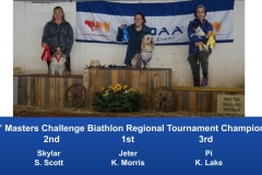 The Wild West Regional 2019 March 8-10 Queen Creek, Arizona MCBiathlon and Performance MCBiathlon Champions (5)
