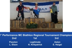 The Wild West Regional 2019 March 8-10 Queen Creek, Arizona MCBiathlon and Performance MCBiathlon Champions (7)