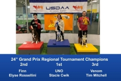 North-Central-Regional-2019-May-3-5-Brookfield-WI-Grand-Prix-_-Performance-Grand-Prix-Regional-Tournament-Champions-1