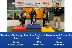 North-Central-Regional-2019-May-3-5-Brookfield-WI-MCBiathlon-and-Performance-MCBiathlon-Champions-1