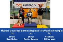 North-Central-Regional-2019-May-3-5-Brookfield-WI-MCBiathlon-and-Performance-MCBiathlon-Champions-2