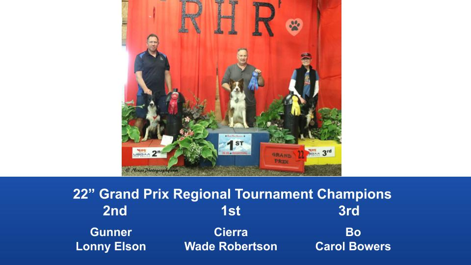 Pacific-Northwest-Regional-2019-May-24-26-Auburn-WA-Grand-Prix-Performance-Grand-Prix-Regional-Tournament-Champions-2