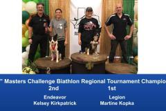 South-Central-Regional-2020-MCBiathlon-and-Performance-MCBiathlon-Champions-2