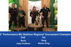 South-Central-Regional-2020-MCBiathlon-and-Performance-MCBiathlon-Champions-7