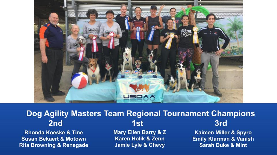 Florida-Regional-2020-Jan-9-12-DAM-Team-and-PVP-Champions-1