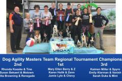 Florida-Regional-2020-Jan-9-12-DAM-Team-and-PVP-Champions-1