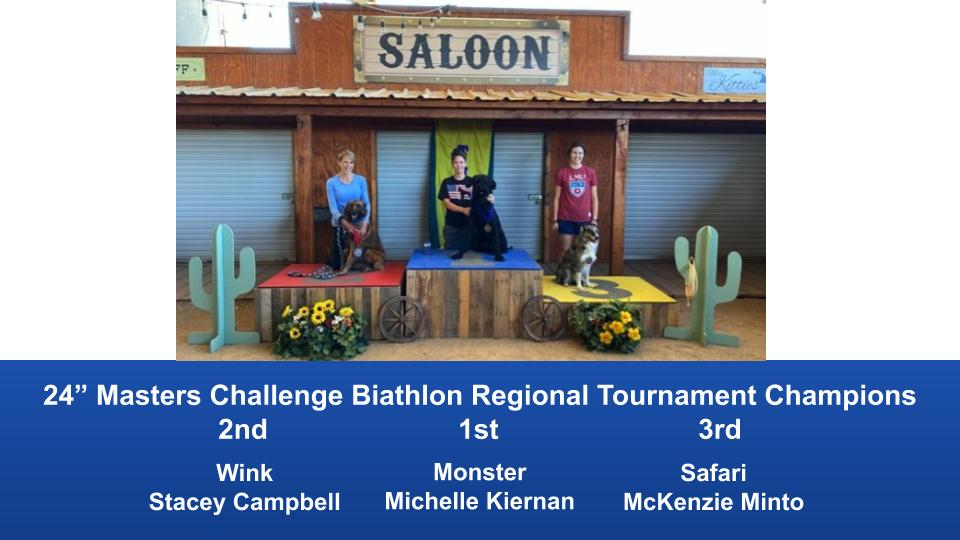 The-Wild-West-Regional-2020-MCBiathlon-and-Performance-MCBiathlon-Champions-1