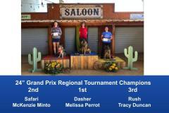 The-Wild-West-Regional-2020-Grand-Prix-Performance-Grand-Prix-Regional-Tournament-Champions-1