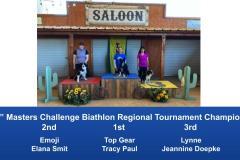 The-Wild-West-Regional-2020-MCBiathlon-and-Performance-MCBiathlon-Champions-3