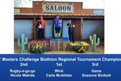 The-Wild-West-Regional-2020-MCBiathlon-and-Performance-MCBiathlon-Champions-5